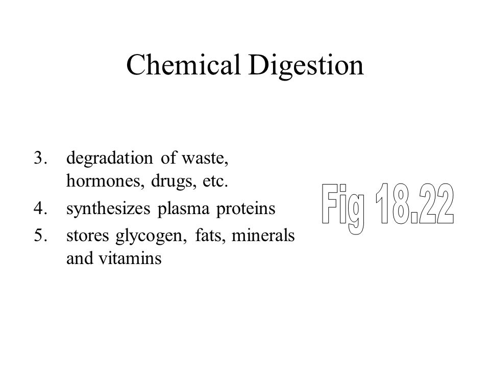 Chemical Digestion Fig 18.22