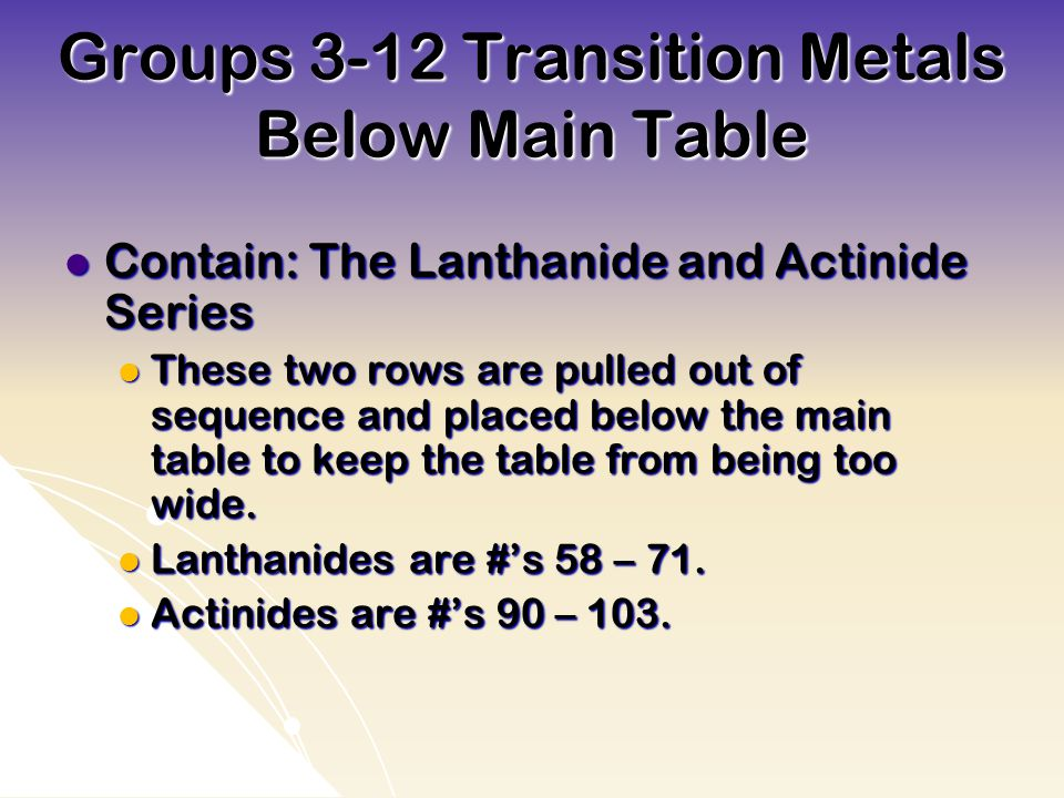 Periodic Table where are the lanthanides and actinides placed on the periodic table : The Periodic Table of the Elements - ppt download