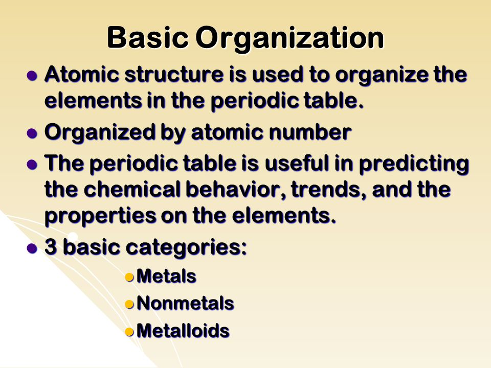 The periodic table of the elements ppt download basic organization atomic structure is used to organize the elements in the periodic table organized urtaz Image collections