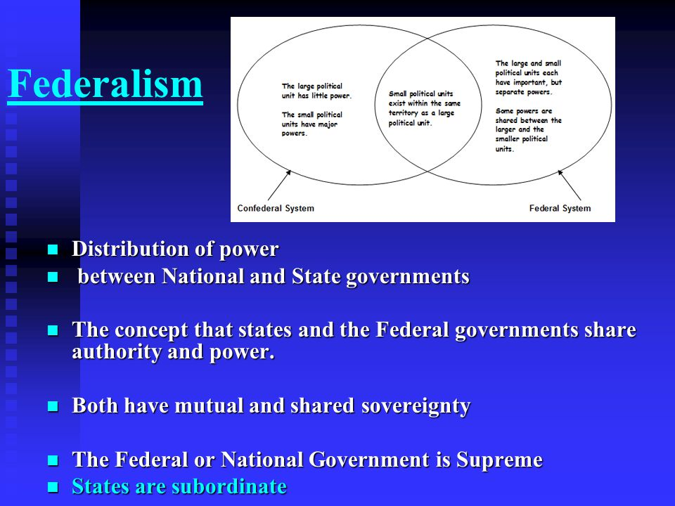 power between federal and state governments Federal versus state government here are some examples of how powers are shared between the federal government and state governments federal government.