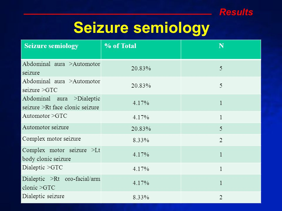 semiology analysis Rists of semiology,this is a level of analysis at which one does not decide a priori whether the results generated by a specific analytical proceeding are.