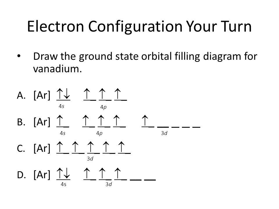 orbital diagram ar electrons galore!. - ppt video online download #4