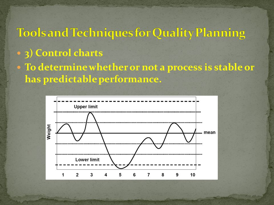quality planning tools and techniques pdf