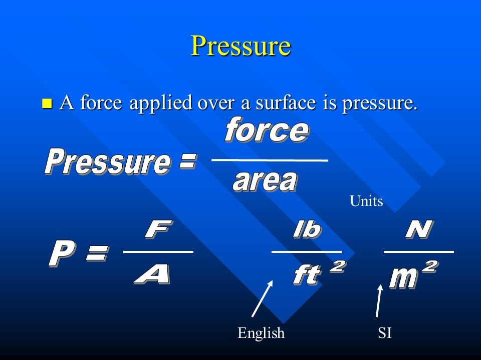 Pressure force Pressure = area F lb N P = 2 2 A ft m