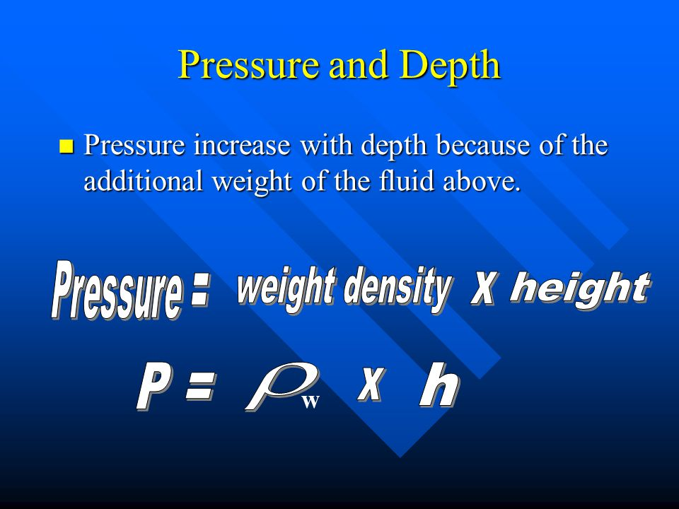 Pressure and Depth Pressure = weight density x height P = r h x