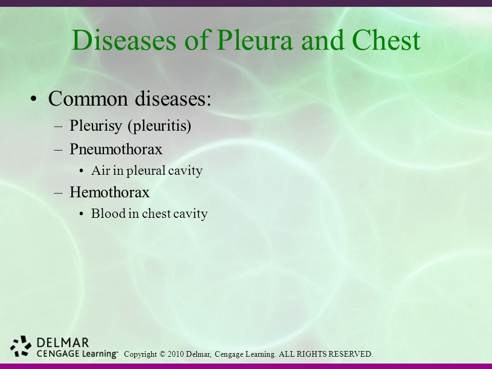 Diseases of Pleura and Chest