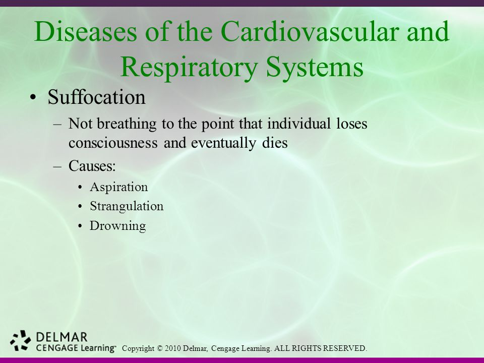 Diseases of the Cardiovascular and Respiratory Systems