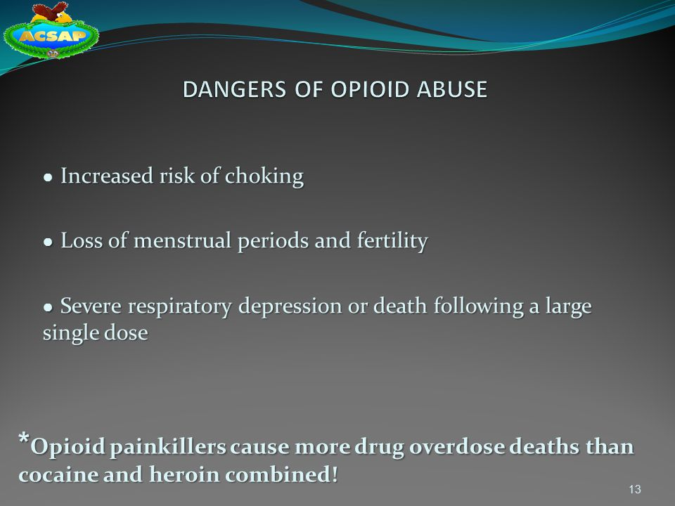 DANGERS OF OPIOID ABUSE