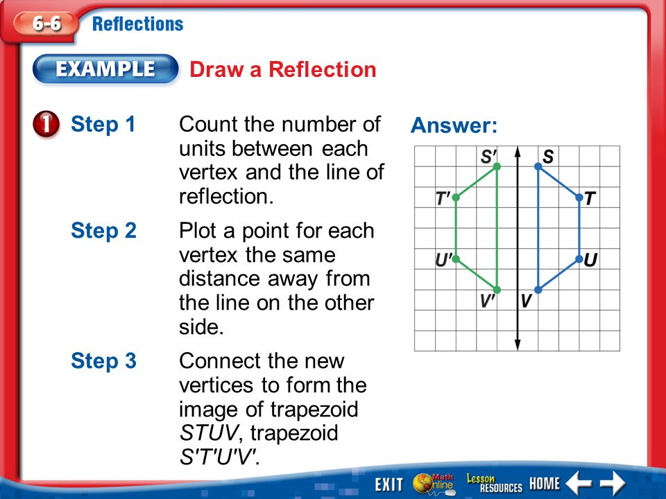 Draw a Reflection Step 1 Count the number of units between each vertex and the line of reflection. Answer: