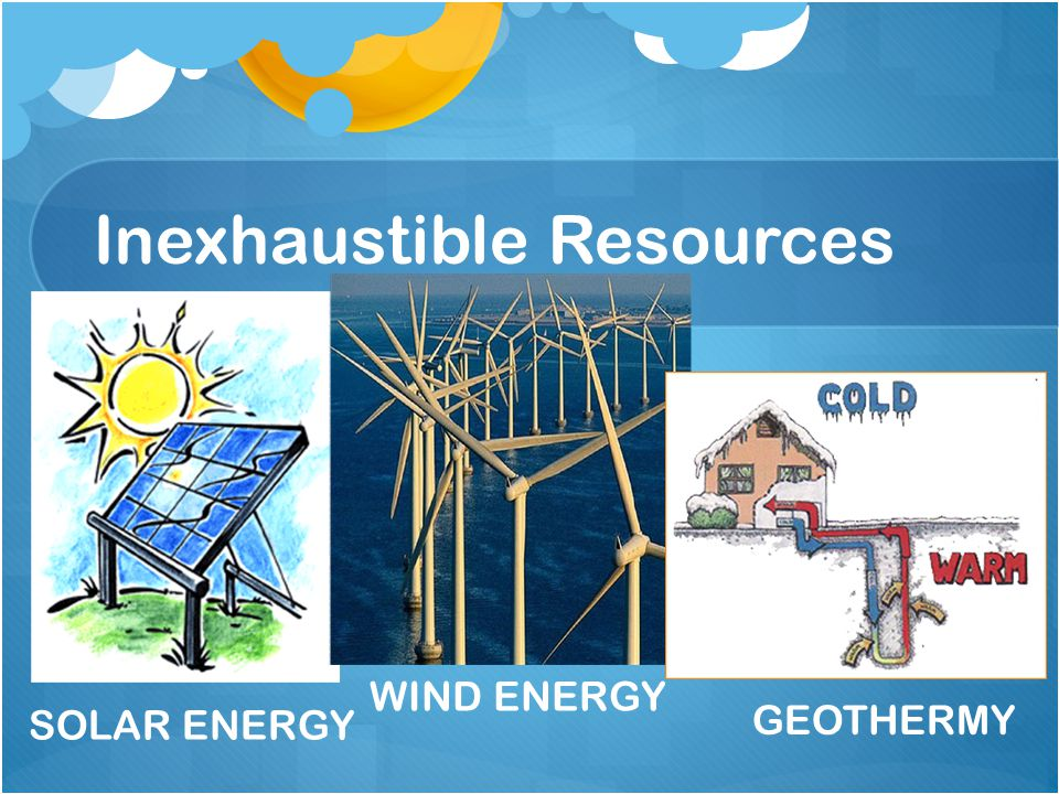 Natural Resources And Energy Sources Ppt Video Online