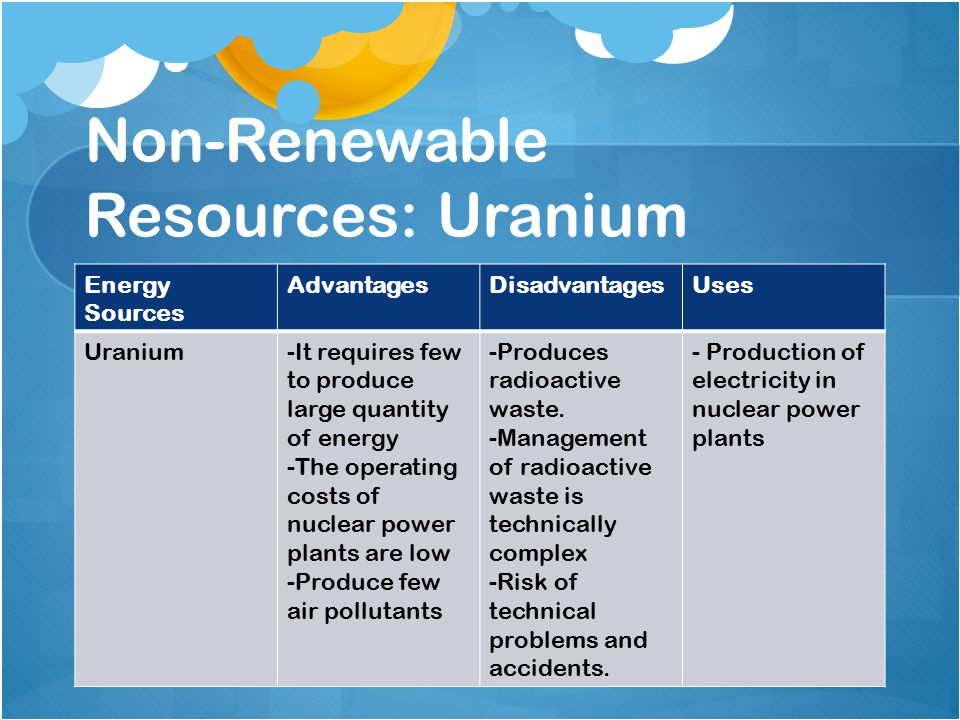 renewable energy resources and their limitations The levelised cost of electricity may be higher (or lower) relative to other energy sources, and depends on many factors such as technology, location, strength of the renewable energy resource, proximity to the grid, population density, and environmental impact (a catch all term.