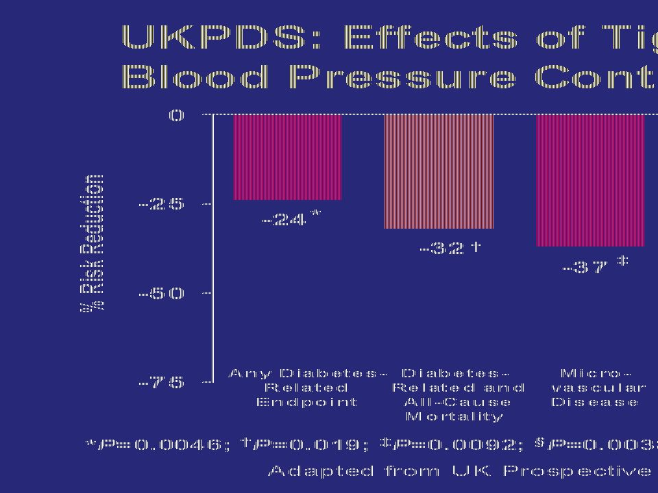UKPDS: Effects of Tight vs Less-Tight Blood Pressure Control