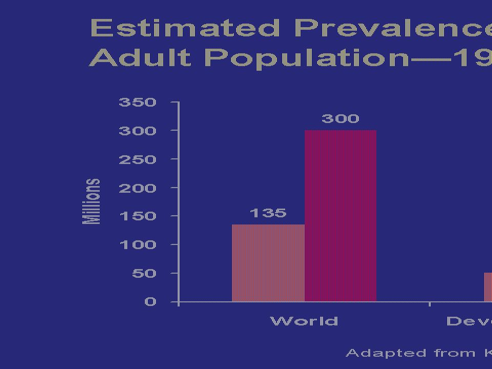 Estimated Prevalence of Diabetes in Global Adult Population—