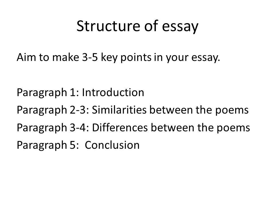 structure of the introduction in an essay Structure your essay in the most effective way to communicate your ideas  once  you know what your essay is about, then write the introduction and conclusion.