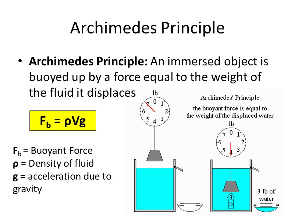 archimedes principle The archimedes principle is a very useful and versatile tool it can be useful in measuring the archimedes' principle describes how ships float, submarines dive, hot air balloons fly, and many.