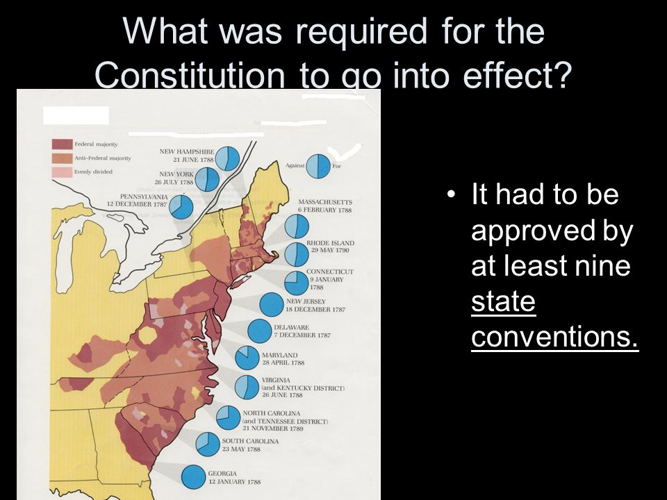 What was required for the Constitution to go into effect