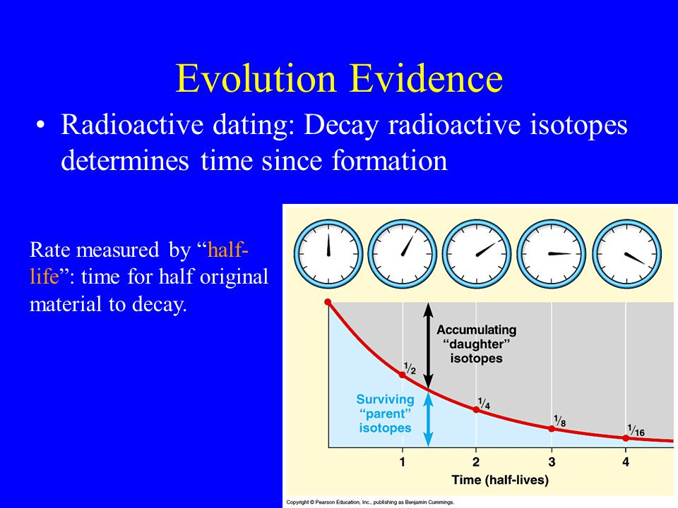 talk origins radioactive dating Solar flares, radioactive decay the majority of geologists today tell us that radioisotope dating has narrowed the age of earth to about 45 talk origins.