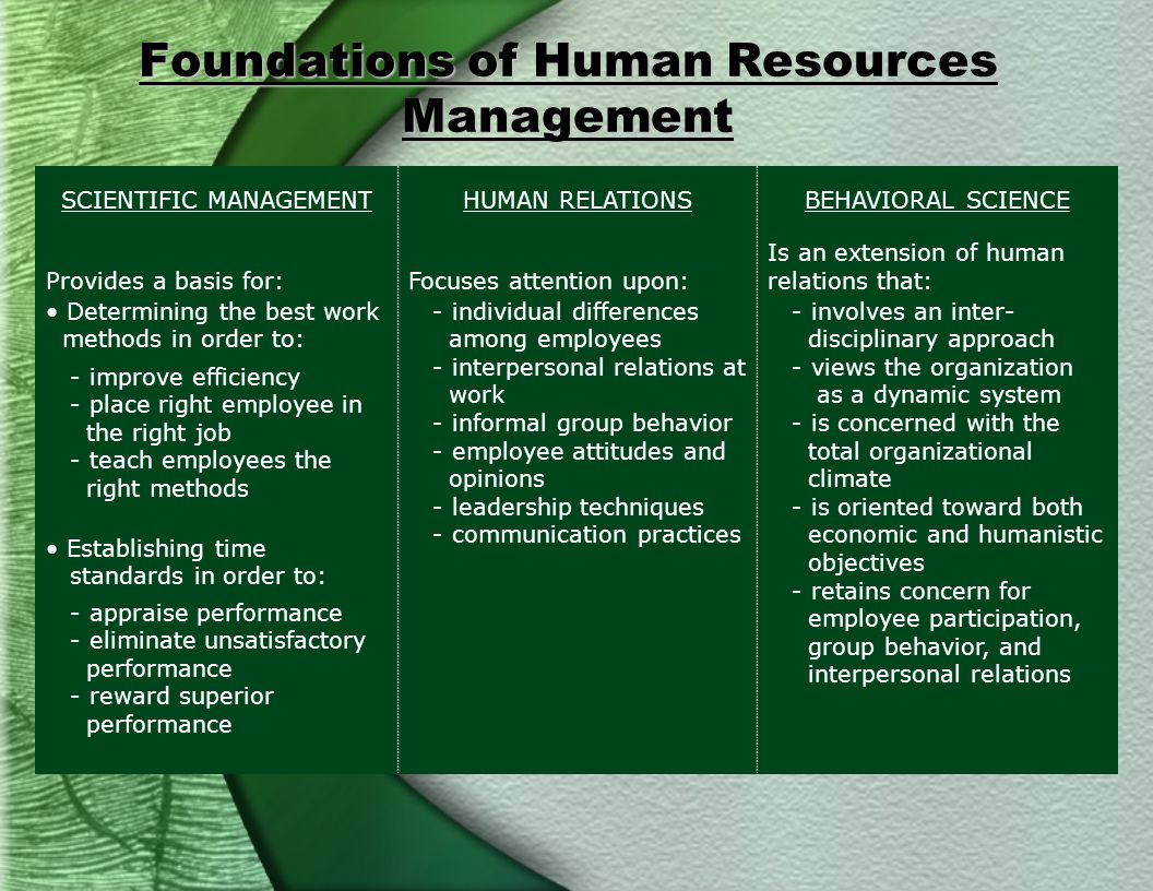 the impact of human resource management on improved employee relations Impact of hrm practices on employee's performance saira hassan  many researchers conducted their researches to determine the relationship between human resource management (hrm) practices and employee performance in developed countries but few studies  improve the employee [s performance in order to achieve strategic position over.