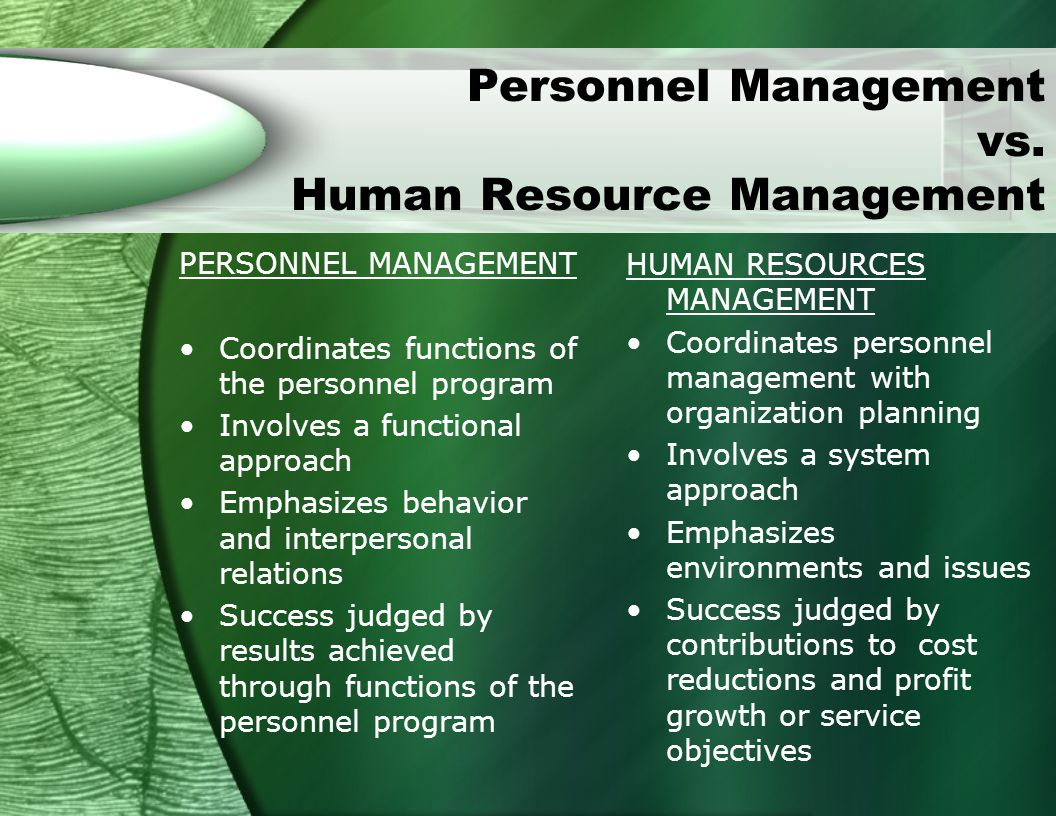 Human Relations Management Theory