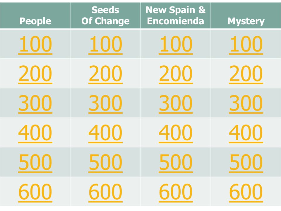 People Seeds Of Change New Spain & Encomienda