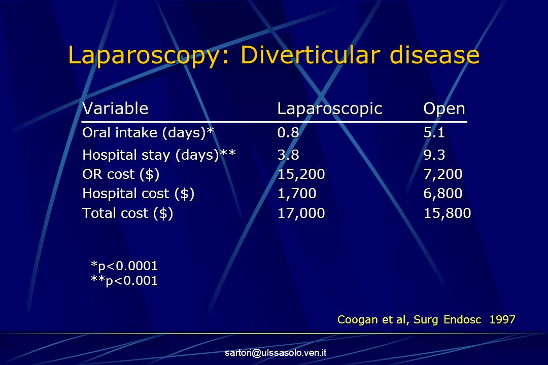 Laparoscopy: Diverticular disease