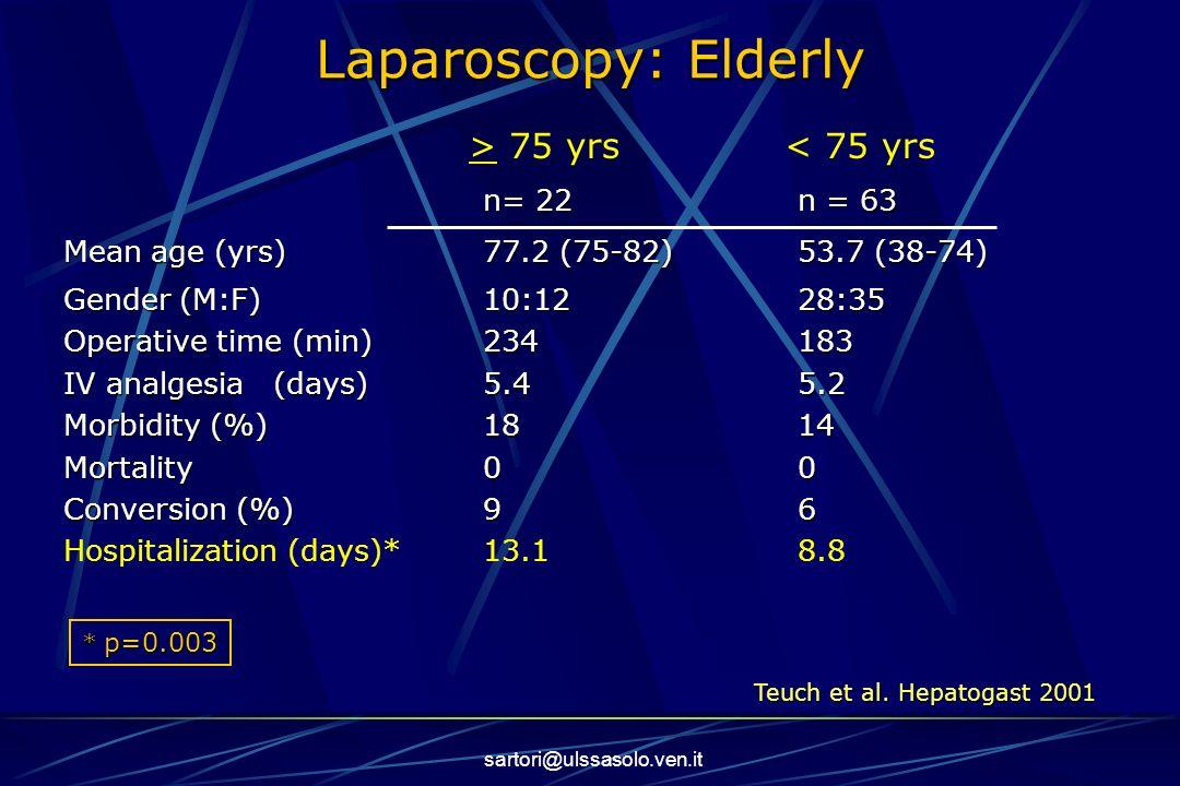 Laparoscopy: Elderly > 75 yrs < 75 yrs n= 22 n = 63