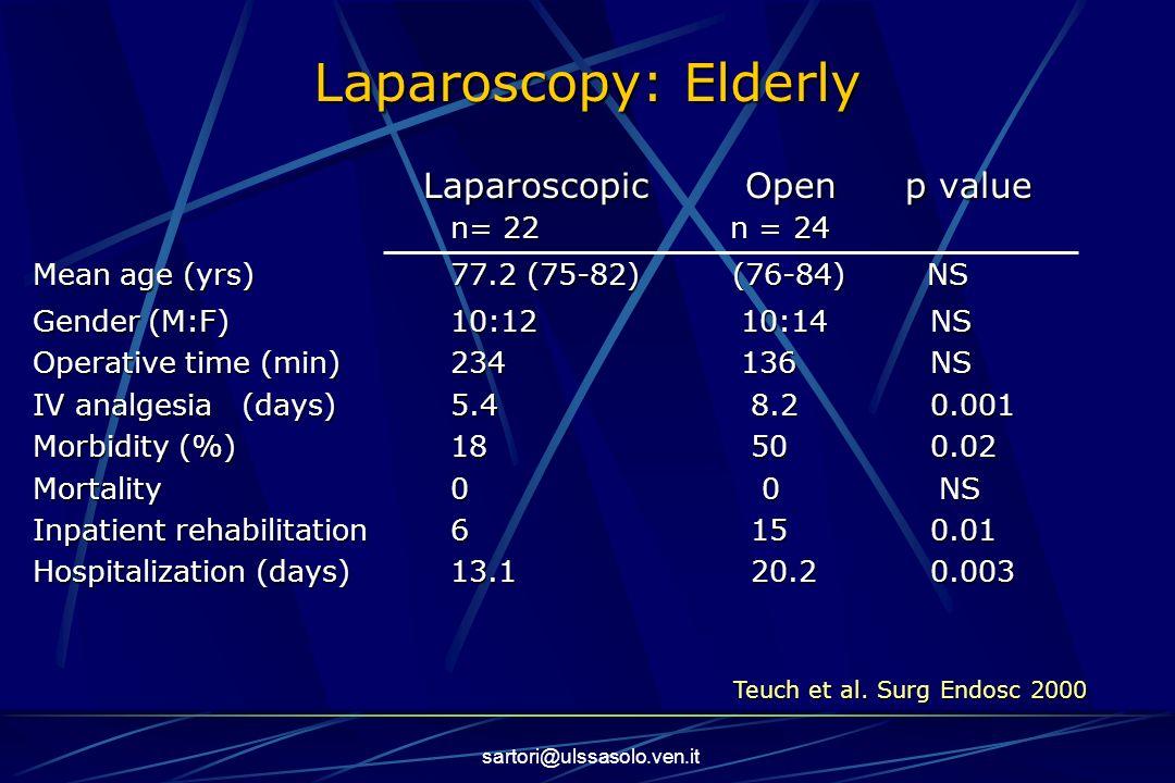 Laparoscopy: Elderly Laparoscopic Open p value n= 22 n = 24