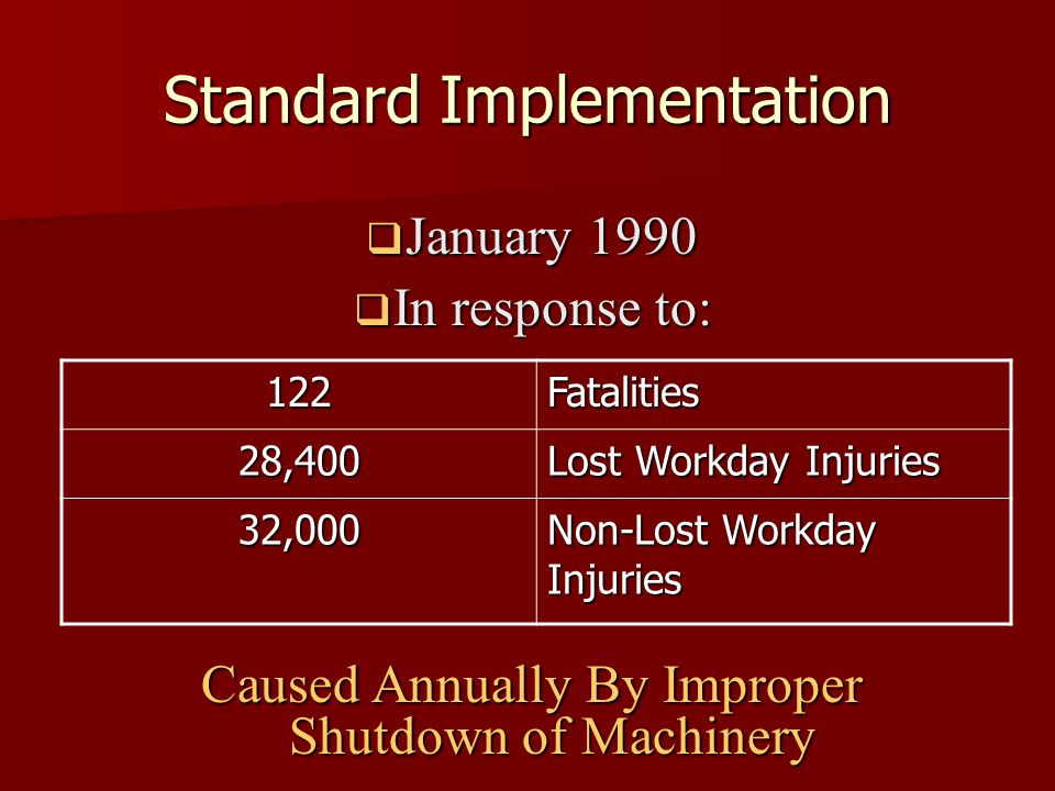 Standard Implementation