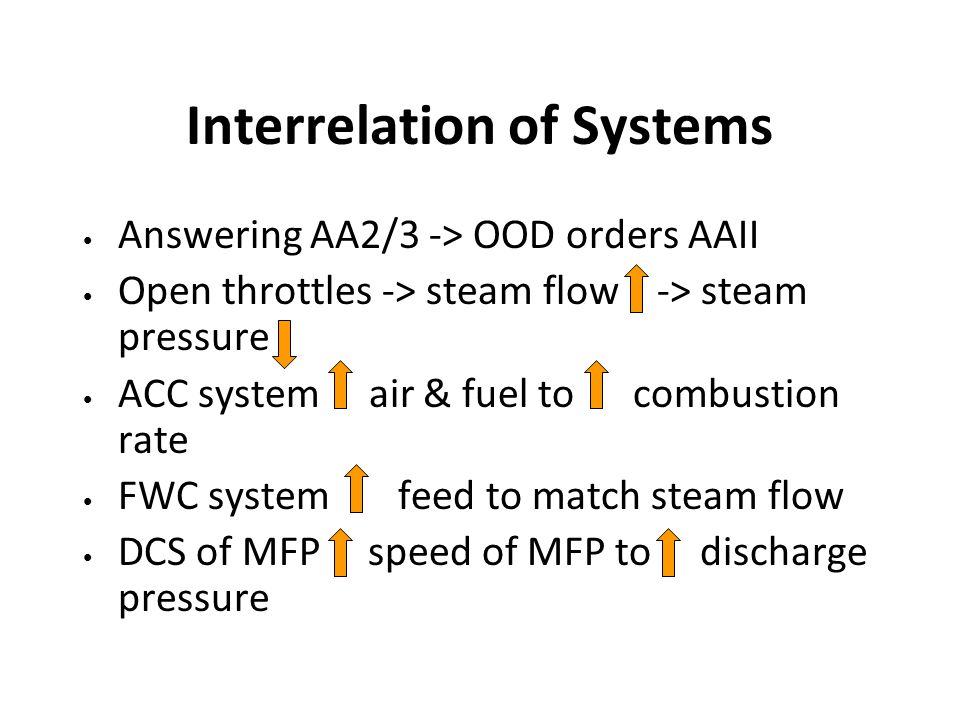 Interrelation of Systems