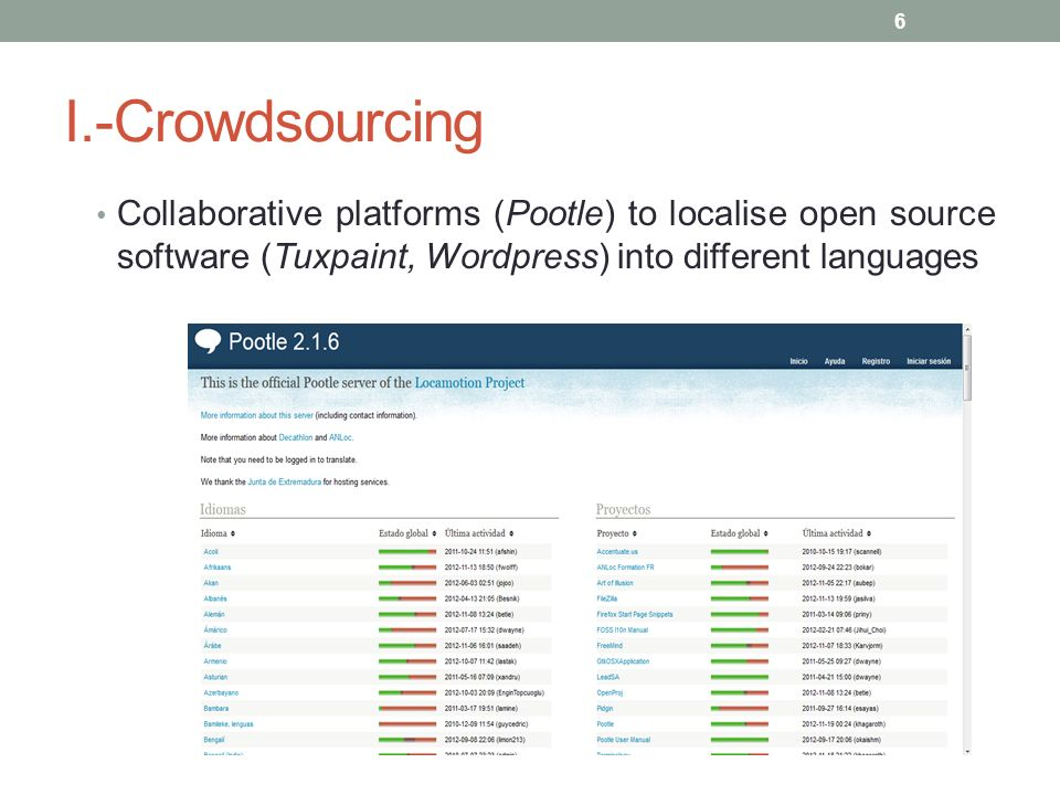 I.-CrowdsourcingCollaborative platforms (Pootle) to localise open source software (Tuxpaint, Wordpress) into different languages.
