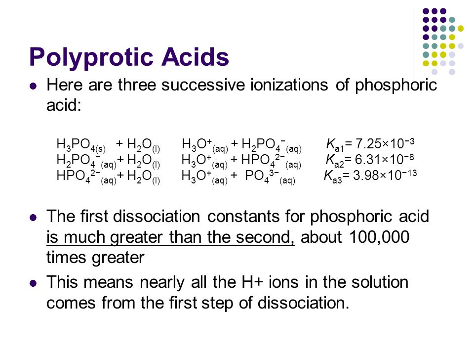 example of an acid solution