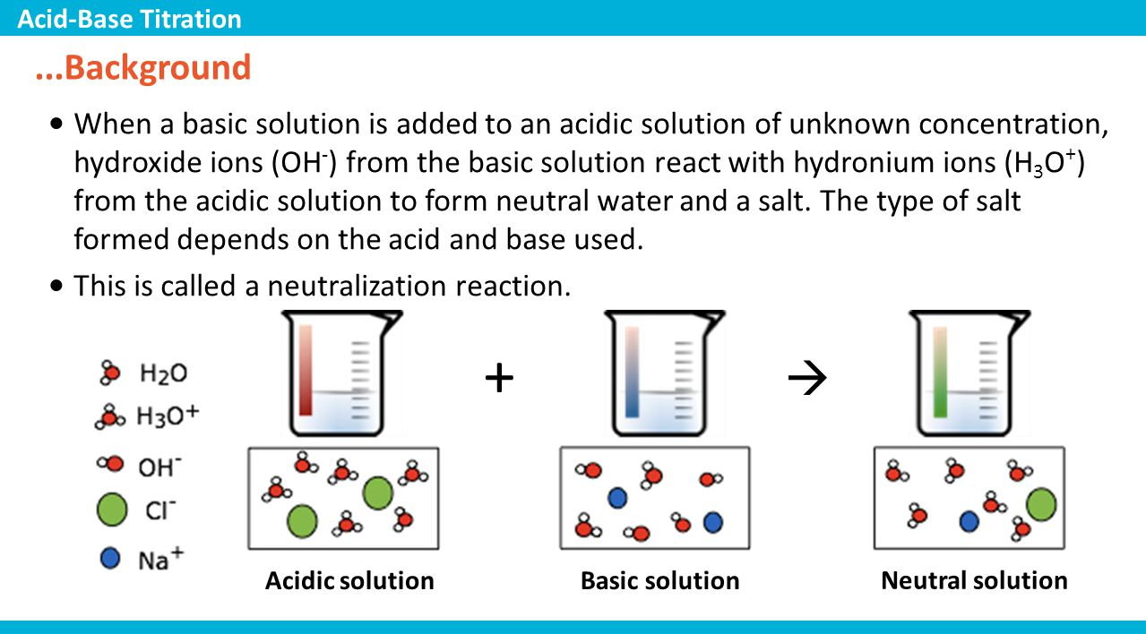 analysis of unknown acetic acid solution The concentration of the sodium hydroxide solution used to titrate the acetic acid was determined to be 01000 m the titration method proved to be easy to perform and very precise in measuring concentrations of acids and bases.