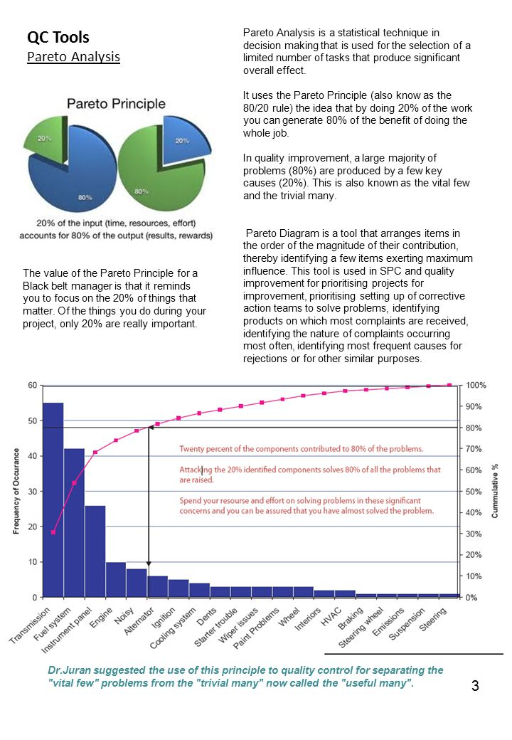 an analysis of the problems for the manager of the teams The lack of basic management skills of district-level health teams is often  ized  on issues of staffing, budgeting, and planning, and by the extent to which national  level managers  of data, in the more indepth problem analysis, in the drawing .