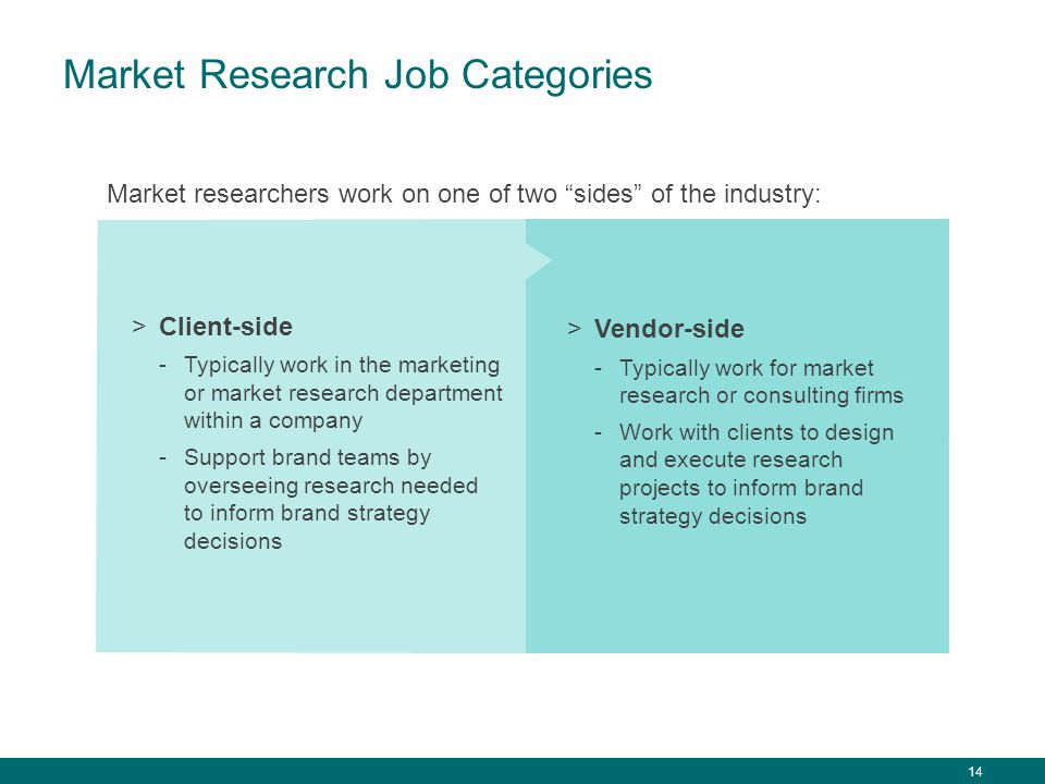 Study Notes on Marketing Research: Meaning and Objectives