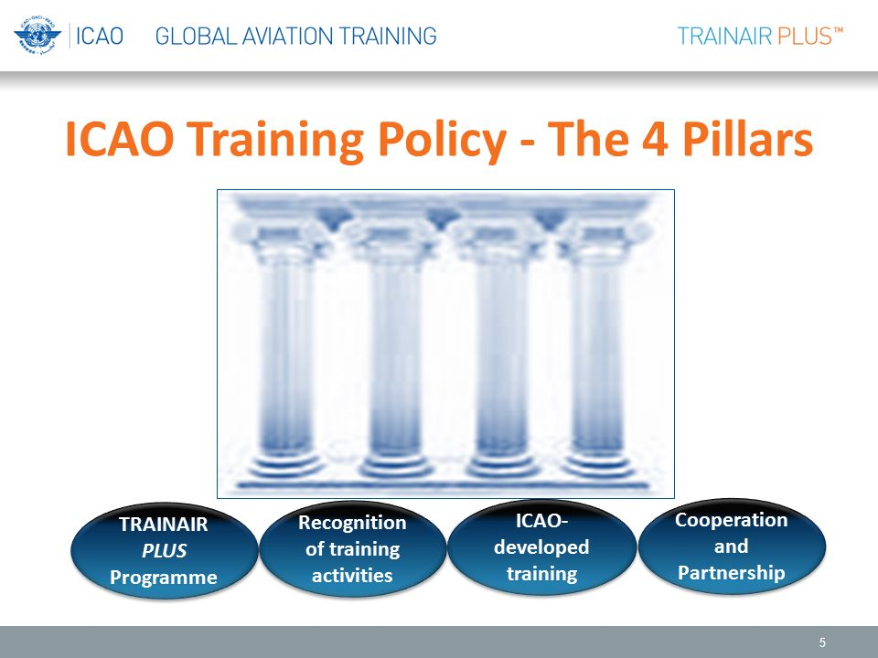 ICAO Training Policy - The 4 Pillars