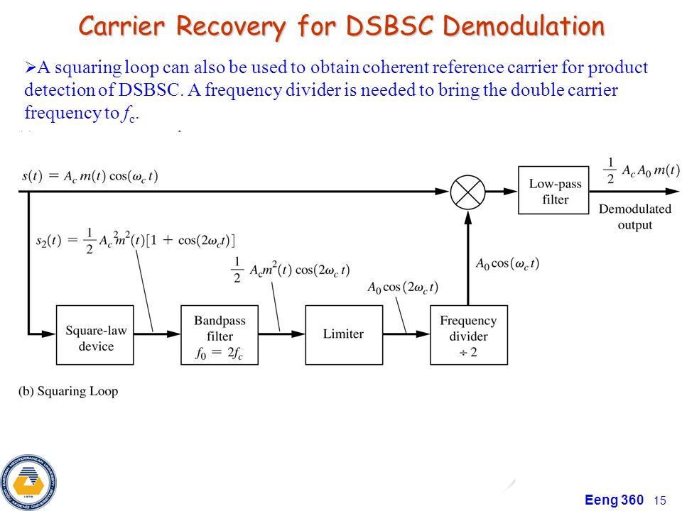 envelope detector for demodulation of am signal pdf