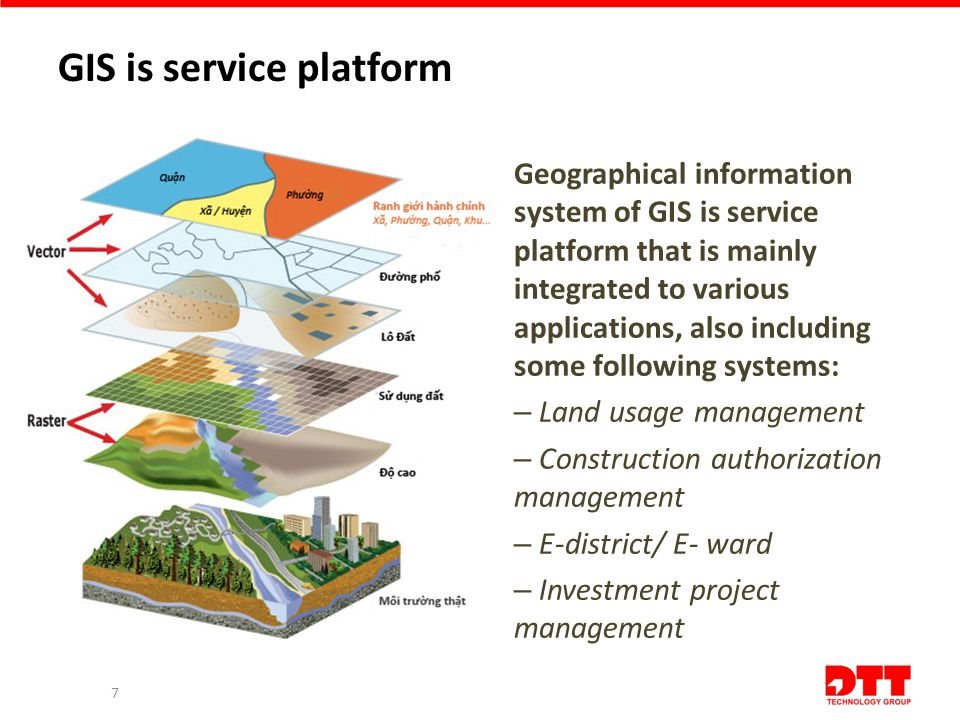 Building GIS as platform for e-government - ppt video ...