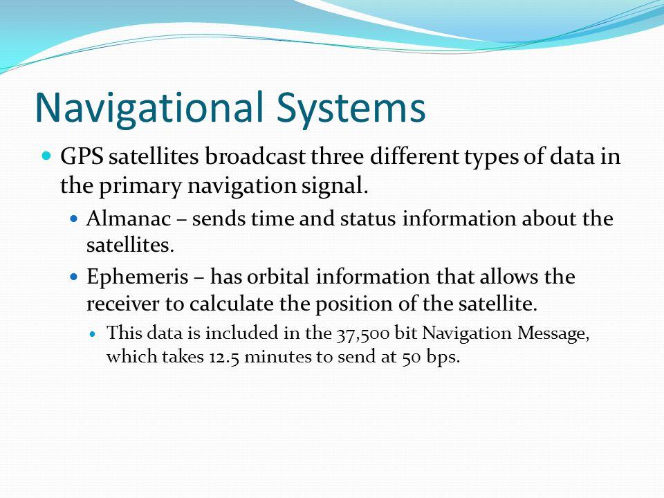 Satellite Navigation System Ppt Global Navigation