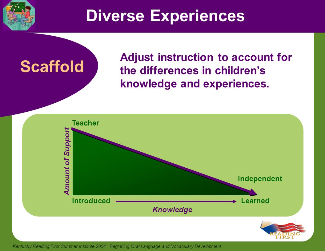 Diverse Experiences Scaffold