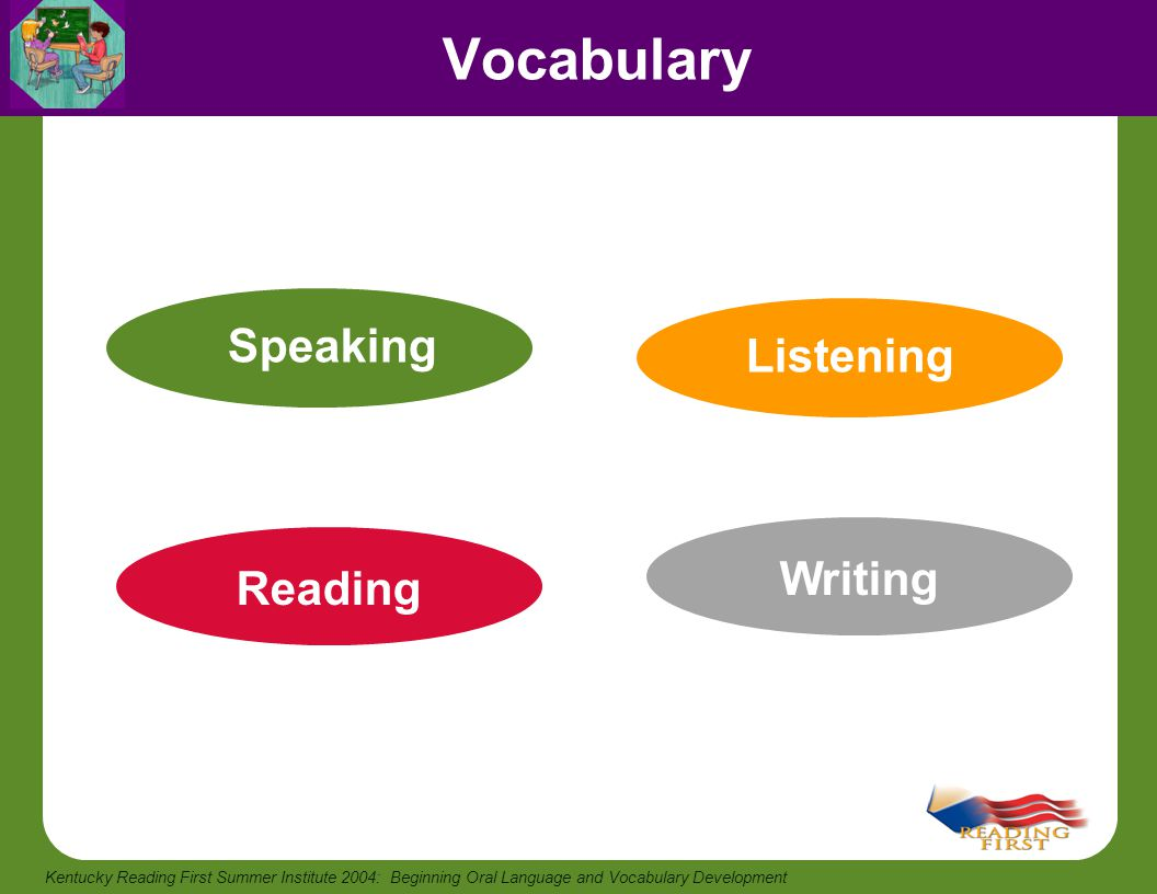 Vocabulary Speaking Listening Writing Reading