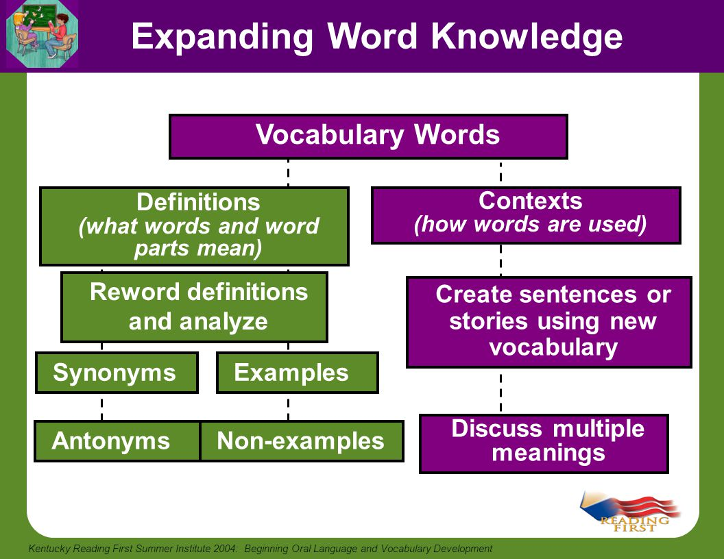 Expanding Word Knowledge