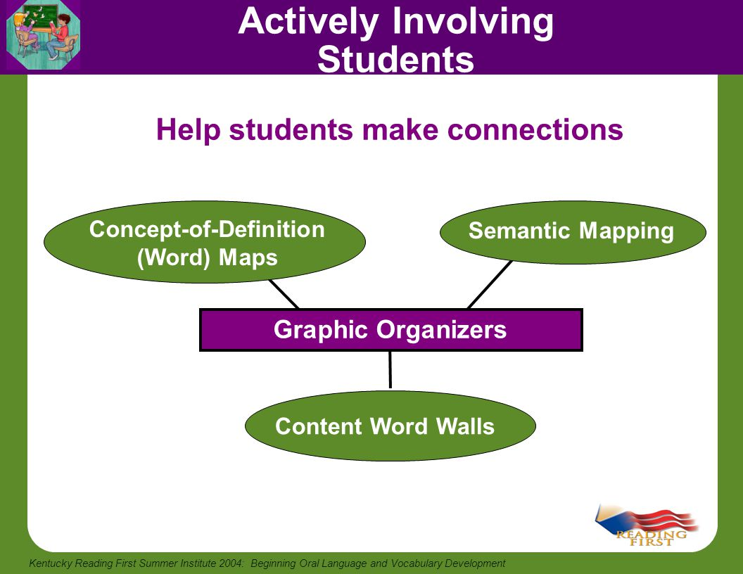 Actively Involving Students Concept-of-Definition (Word) Maps