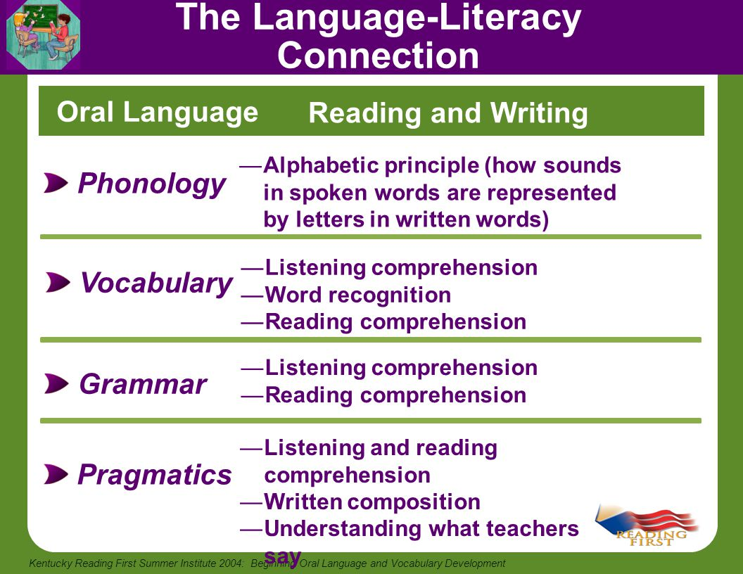 The Language-Literacy Connection