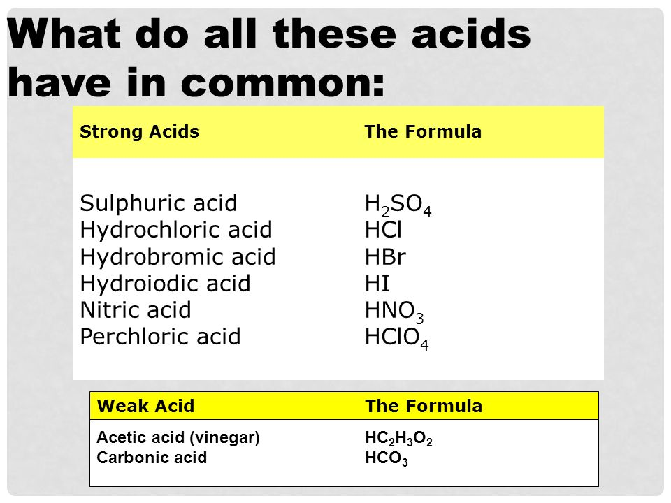 Acids and Salts Bases. - ppt video online download
