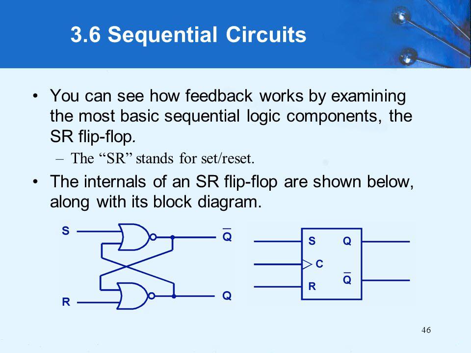 flip flop waveform diagram ambiguous t flip flop block diagram
