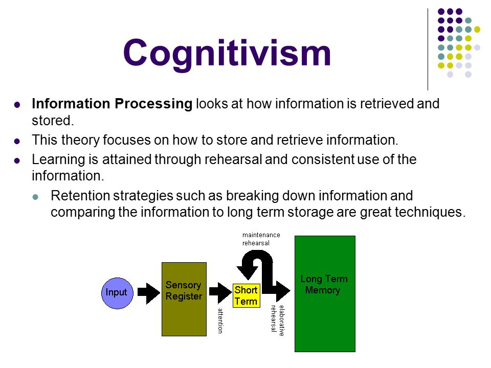 behaviorism cognitivism constructivism comparing Retention strategies such as breaking down information and comparing the learning theories behaviorism, cognitivism, constructivism.