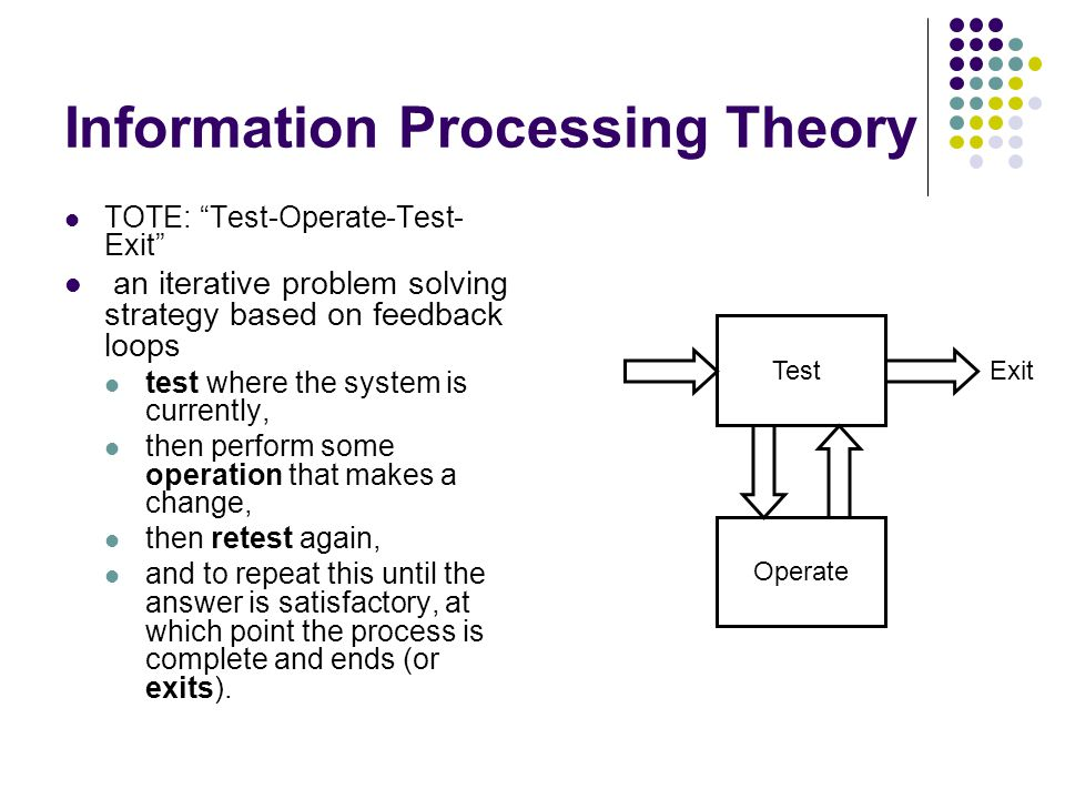 information processing theory Ch:12 cognitive development in middle childhood information-processing theory-attention and memory -controlling attention and memory is important to self-regulated and executive function.