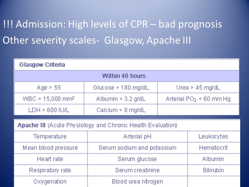 !!! Admission: High levels of CPR – bad prognosis Other severity scales- Glasgow, Apache III