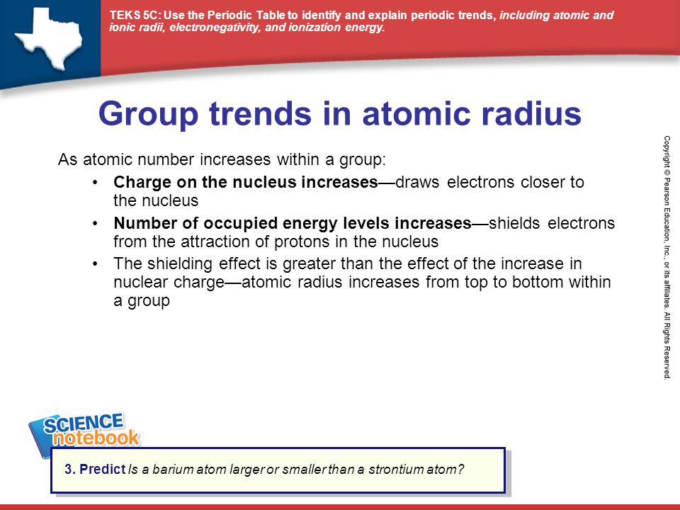 Group trends in atomic radius