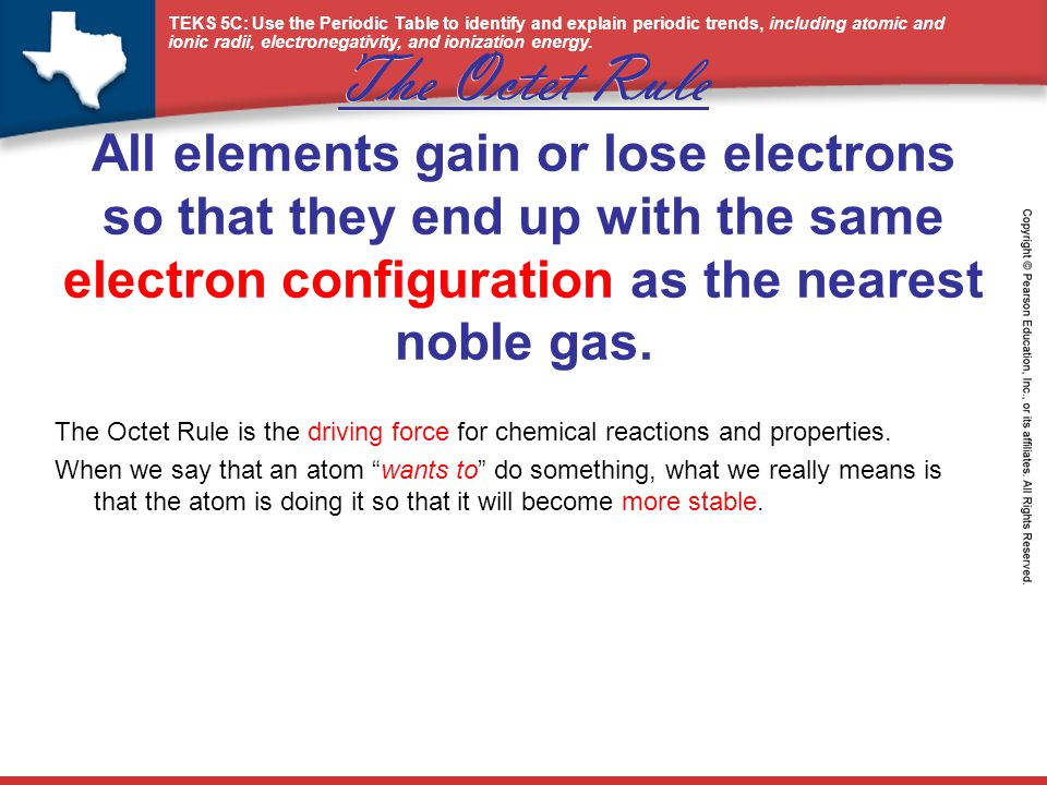 The Octet Rule All elements gain or lose electrons so that they end up with the same electron configuration as the nearest noble gas.